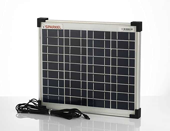 Sparkle solar panel for home use